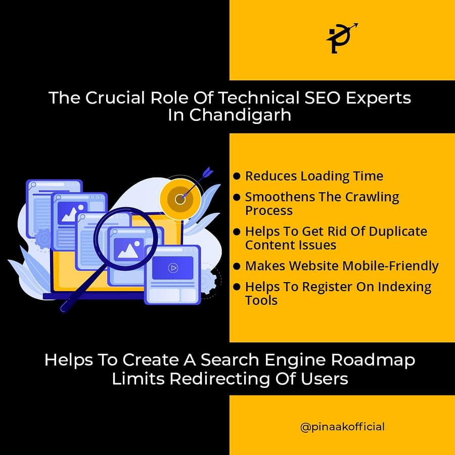 Best Technical SEO Experts In Chandigarh